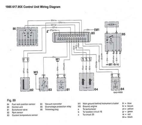 w124 wiring diagram 19 wiring diagram images wiring