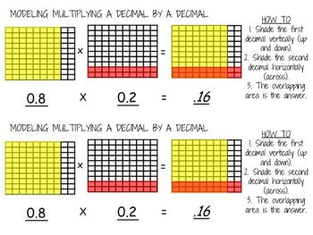 pattern decimal grid math unit 3 powered by oncourse systems for education