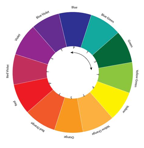 what is analogous colors analogous color exles driverlayer search engine