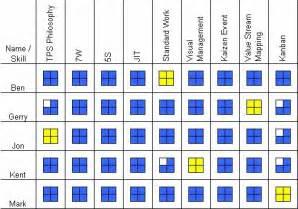 skills matrix template for business pinterest templates
