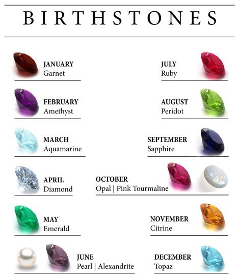 birthstone colors and meanings birth months and their birthstones diamonds rock