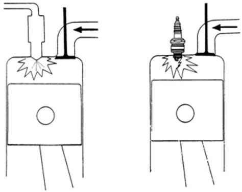 basic automotive electrical ignition insurance car service