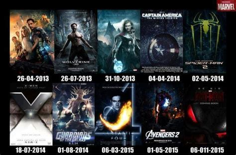 marvel film release dates uk marvel upcoming 10 movies timeline and posters movies