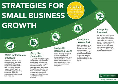 fnb business plan template strategies for small business growth unforgettable
