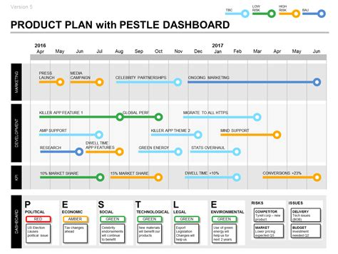 define design template product plan define your product