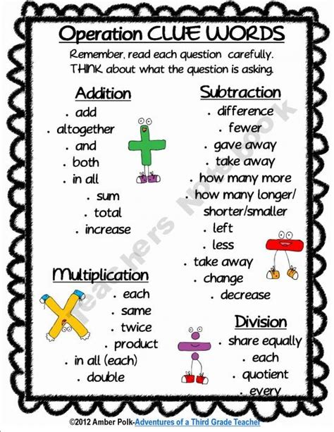 printable division poster free operation clue words addition subtraction