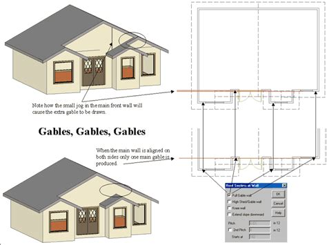 What Is A Gable Flat Roof Room Porch House