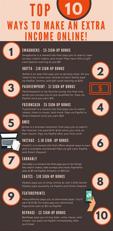 top 10 legitimate ways to make an income