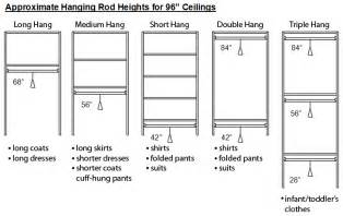 How Is A Standard Closet by Rod Heights For 96 Quot Ceilings Women S Formal Floor