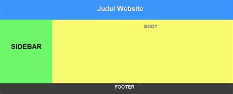 tutorial membuat web html sederhana tutorial belajar dasar html cara membuat tilan web
