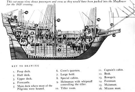 lst diagram every day is special september 16 mayflower day