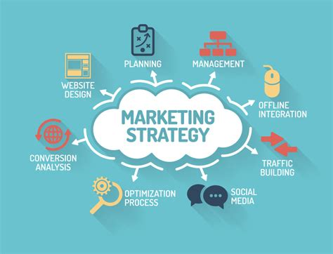 Digital Marketing Degree Florida 5 by Do I Need A Marketing Strategy How To Get Started