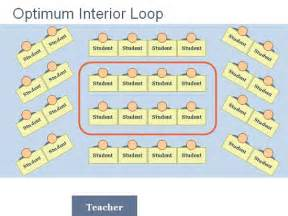 Office Seating Plan Template by Lesson Plan Classroom Seating Templates Cool For