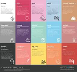 colors associated with emotions the effects that certain colours can on us is