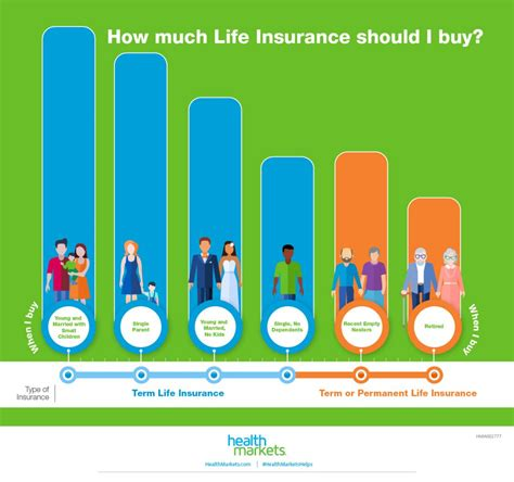 how much should house insurance cost how much should you insure your house for 28 images 8