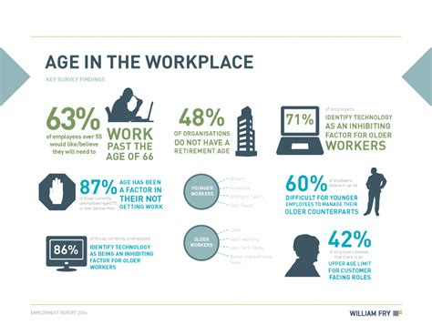 exles of discrimination in the workplace