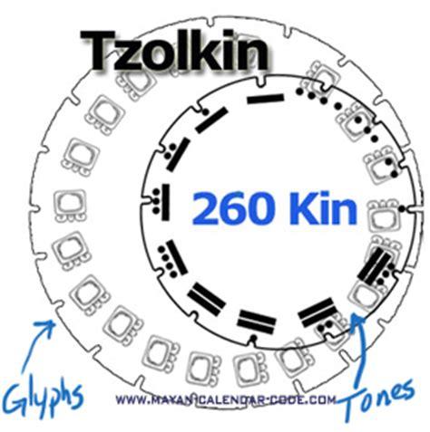 make a mayan calendar mayan majix tzolkin intro