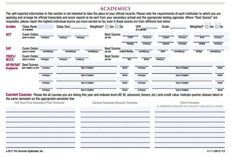What Does A Mba Application Look Like by Gpa Scale On Common App