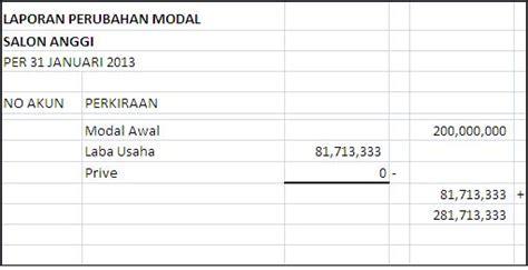 format laporan perubahan modal contoh laporan keuangan perusahaan jasa akuntansi id