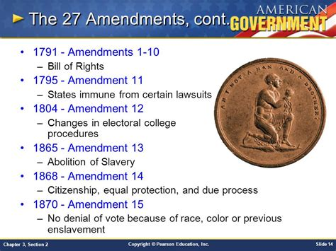 Bill Of Rights Section 21 by Chapter 3 The Constitution Section 2 Ppt