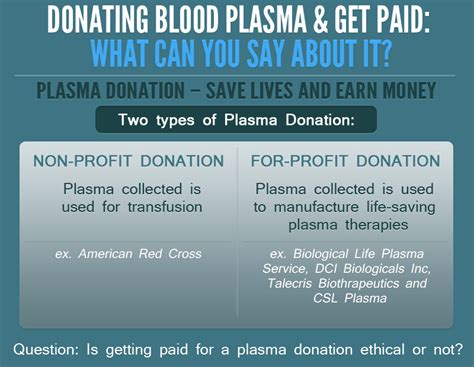 can you donate plasma if you have a tattoo donate for money