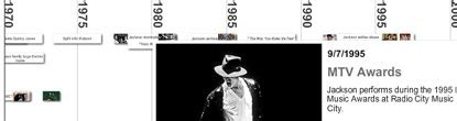 michael jackson biography timeline lethal levels of propofol found in michael jackson s body