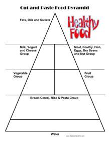 food wheel template 25 best ideas about food pyramid on food