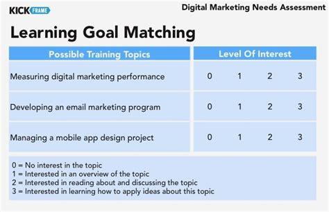 Marketing Seminar Topics Mba by The Kickframe I