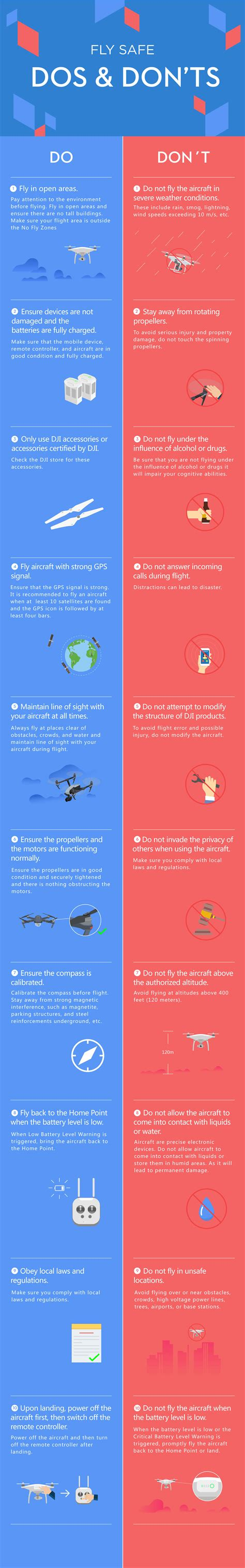 The Dos And Don Ts Of Drone Flying Dji Buying Guides