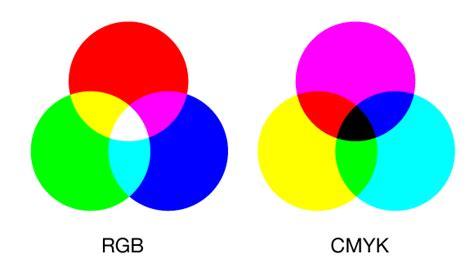 imagenes para web rgb o cmyk diferen 231 a entre rgb e cmyk designers brasileiros