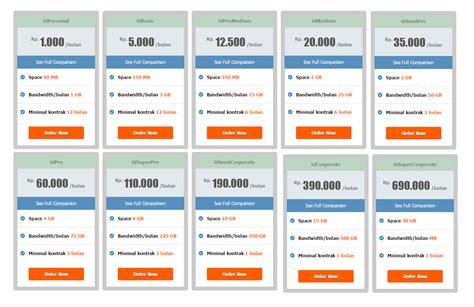 membeli domain  hosting  idwebhost informasi