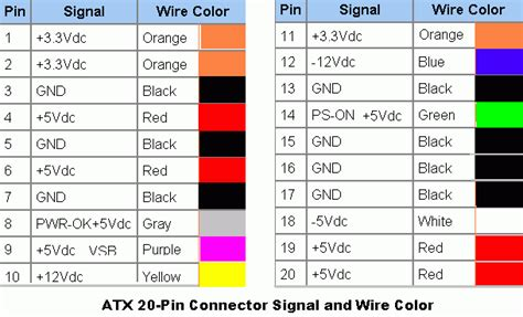 delighted smps colour code photos electrical circuit
