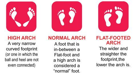 choosing running shoes pronation how to choose running shoes soleracks