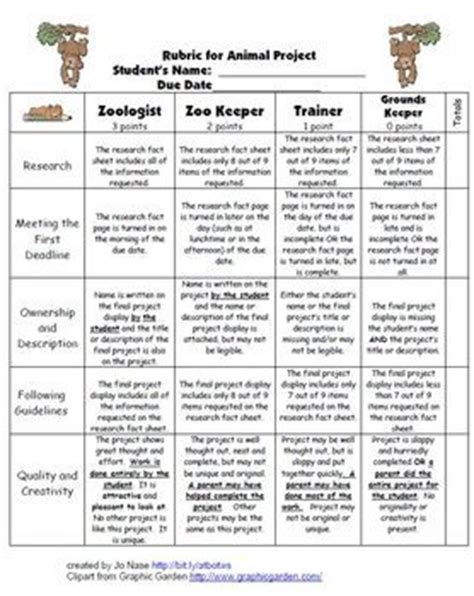 1000 Images About Writing On Pinterest Animals Research Projects And Student 4th Grade Animal Research Project Template