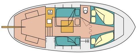 motorboot geschikt voor waddenzee motoraak lepelaar motoryachten zum chartern