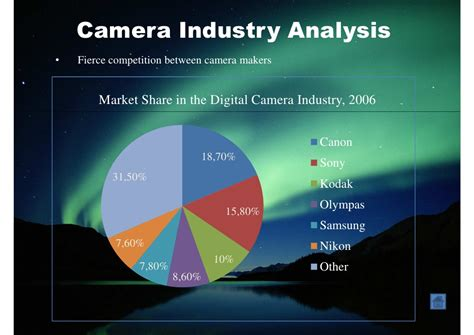 sony market security case srudy intellectual property rights in digital camera