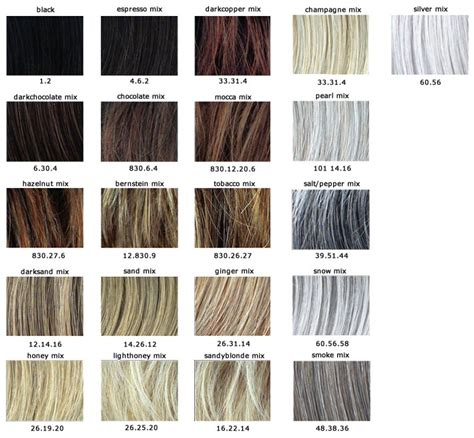 latest hairstyles color chart hair colour chart sally s best hair color 2017