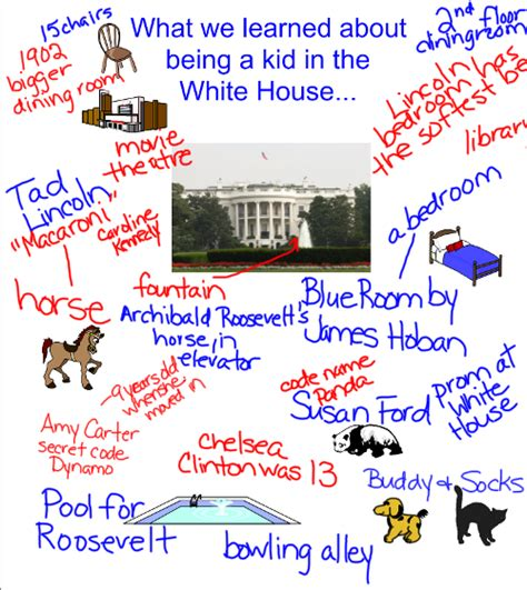 the white house for kids the white house cool facts