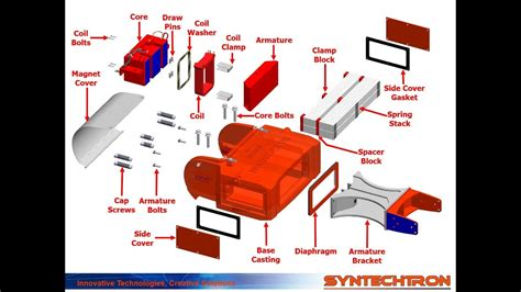 Electromagnetic L by Syntron Electromagnetic Vibratory Feeder Drive Exploded