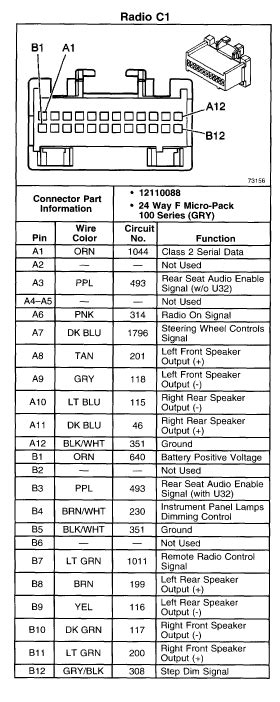 01 tahoe radio wiring diagram radio free