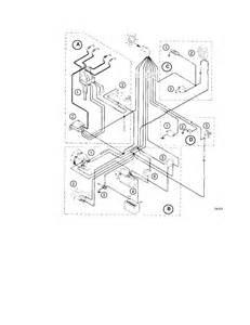 maxum boat fuse box boat free printable wiring diagrams