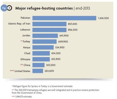 boat people facts asylum seekers and refugees what are the facts