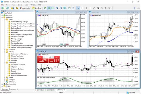 forex trading technical analysis tutorial currency trading technical analysis metatrader 5 language
