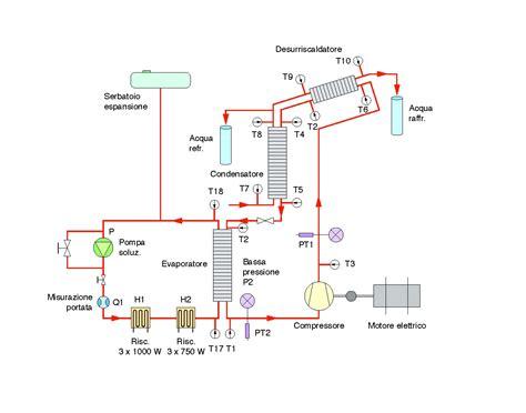 calcolo vaso espansione chiuso prototipo di piccola pompa di calore ad ammoniaca