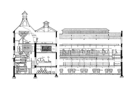 albion sections historic section drawing of the albion brewery 1883