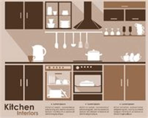 Kitchen Appliances Template Design Stock Images Image 32140684 Kitchen Appliances Templates