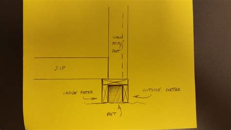 sip floor how do you attach a sip floor to a post frame small cabin forum