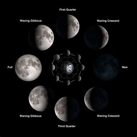 moon phase moon phases and dates for 2014 universe today
