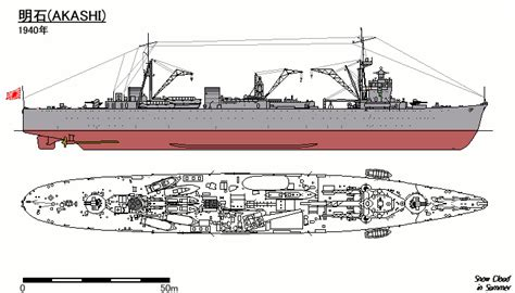 Akashi Repair Ship Figure Version File Fig Of Japanese Repair Ship Akashi 1940 Gif