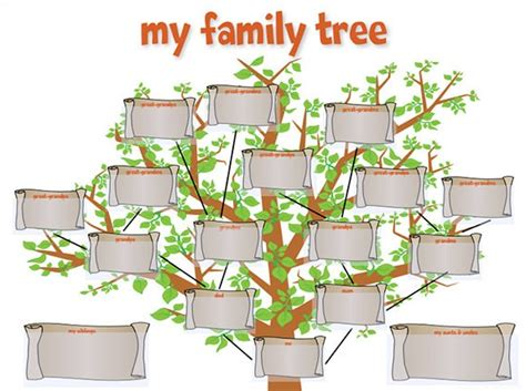 family tree  weneedfun